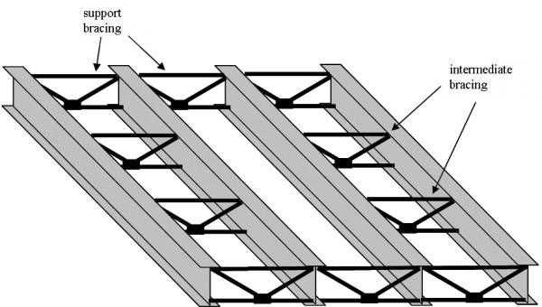 جزییات لازم برای رفتار شکل پذیر قابهای خمشی فولادی ویژه